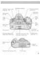 Minolta DYNAX 500si Digital Camera, Film Camera Manual, Page 11