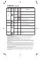 NEC LCD22WV-BK - AccuSync - 22