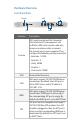 USG-PRO-4 Manual