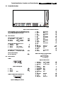 Philips TCM2.0E   Page 3 Preview