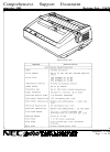 NEC Spinwriter 2000 Operation & User's Manual 24 pages