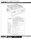 NEC Spinwriter 7710 Operation & User's Manual 15 pages