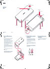 Nokia X Get Started 2 pages